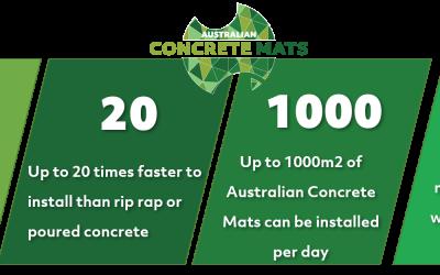 Smart Facts about Flexible Erosion Control Mats